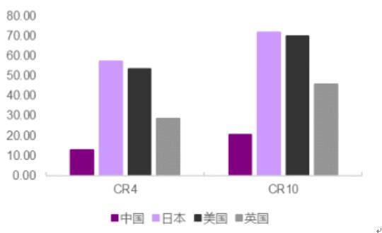 2017年中国童鞋行业市